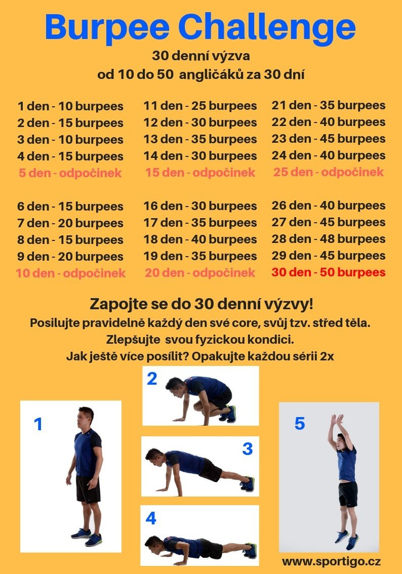 30 denní Burpee Challenge