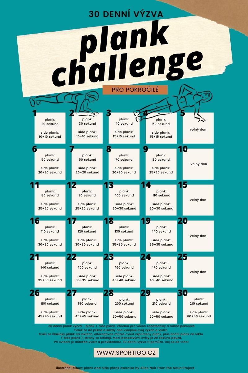 Břicho výzva 30 denní