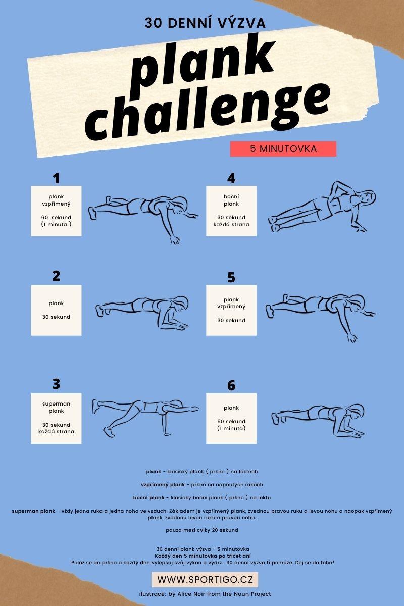 Denní výzva břicho 30